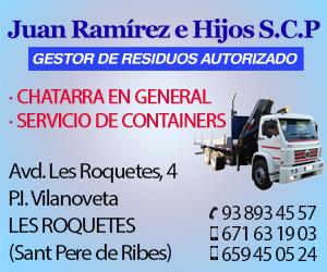 Juan Ramírez e Hijos – Agost 2020 – 300×250